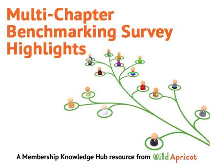 Membership Knowledge Hub